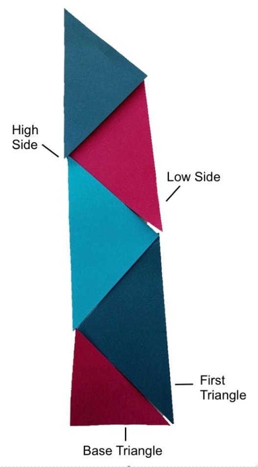 Just Crafty Enough Diagonal Scarf Pattern Notes