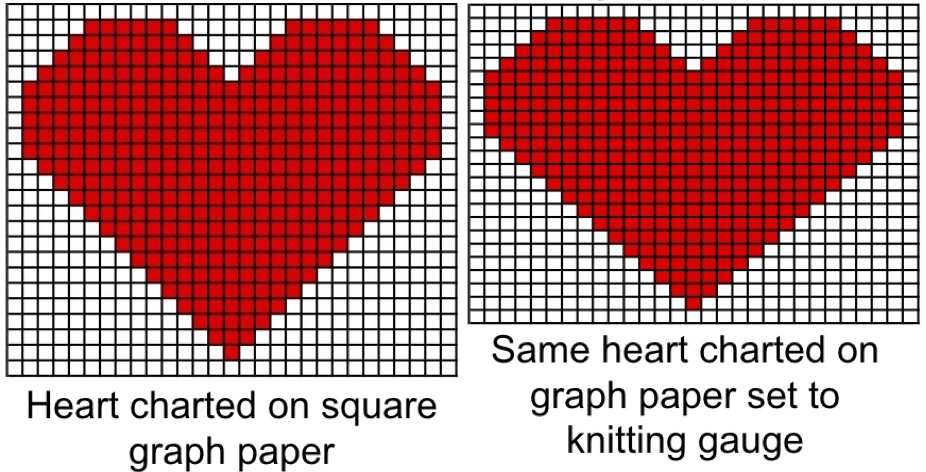 Knitting Design Graph : Just crafty enough dal week charting your hand